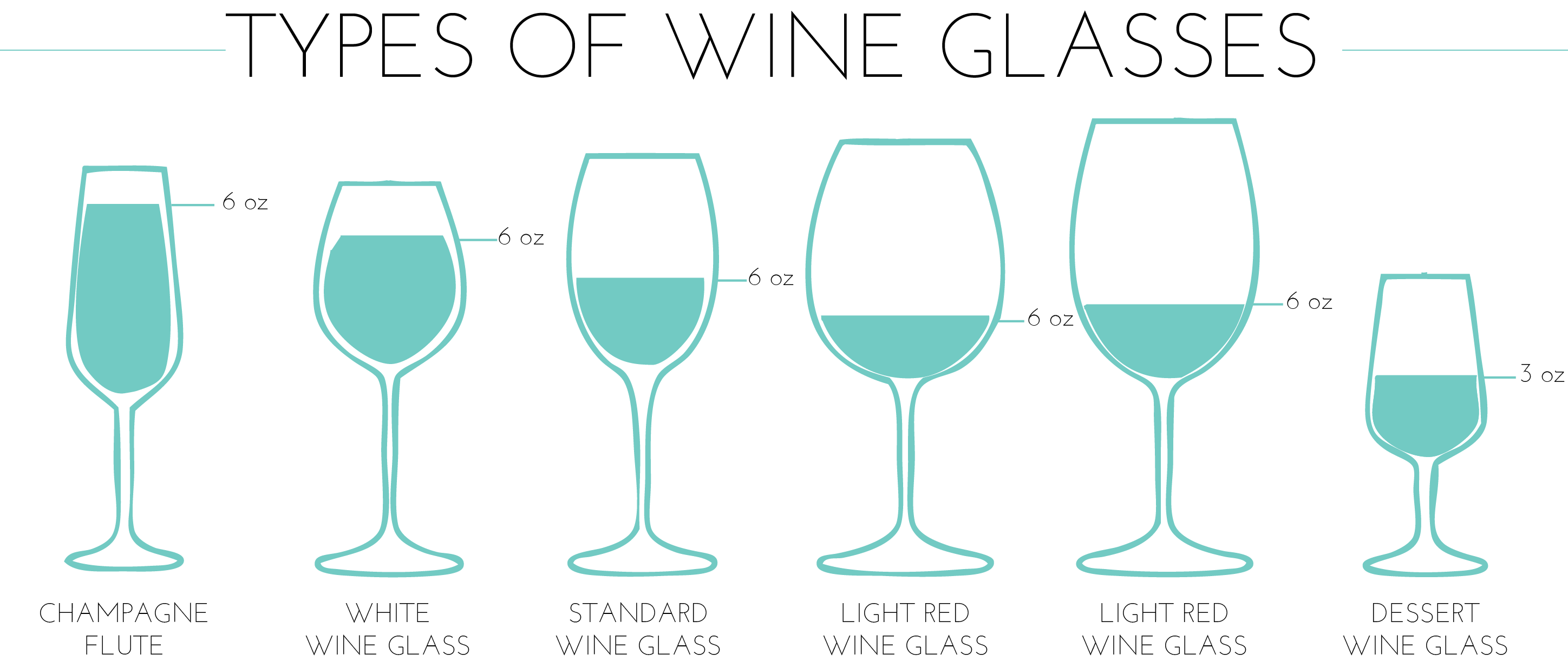 Wine Glasses Your Glass Or Mine